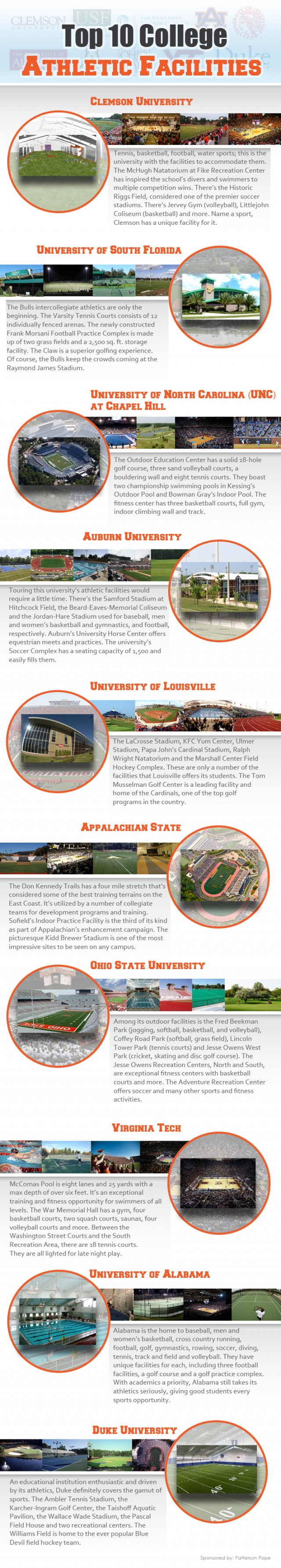 Best College Athletic Facilities