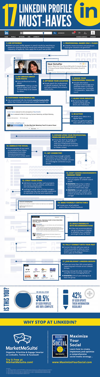 LinkedIn-Perfect-Profile-Tips-Summary-Infographic-11-640x2413