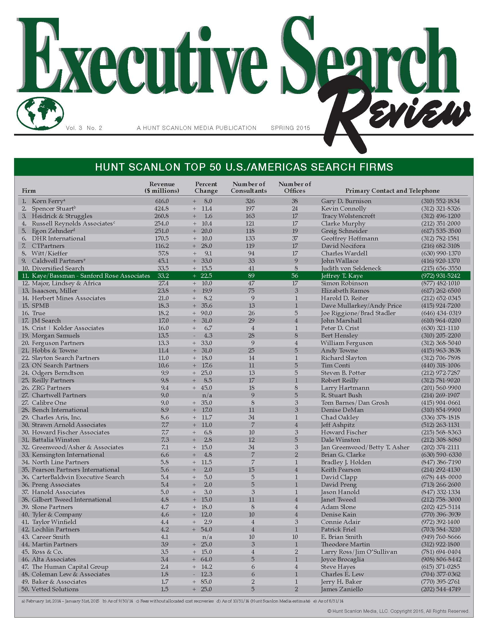 Executive Search Review: Top 50 U.S. Search Firms