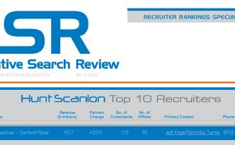 Kaye/Bassman Named as Top 10 Executive Search Firm in North America