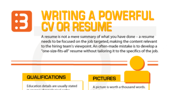 writing a powerful cv or resume  u2013 infographic