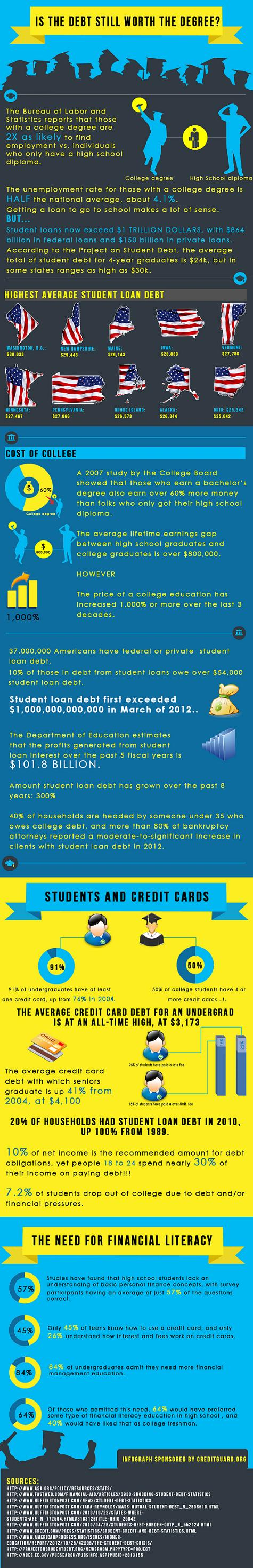 creditguards infographic.KBIC 10 30.org_